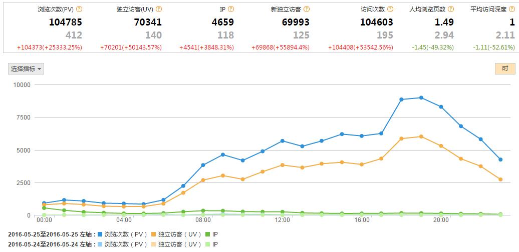 关于上海集锦科技官网近日遭遇恶意<b>攻击</b>的声明