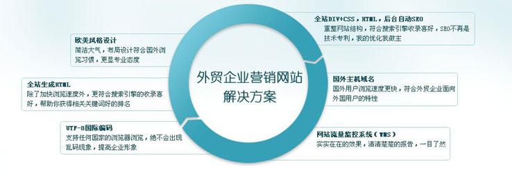 上海如何选择<b>外贸网站</b>建设公司 <b>外贸网站</b>建设哪家好