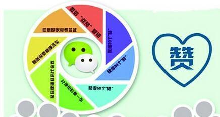 分享朋友圈情感营销攻略:在情感上做足文章