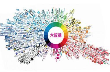 企业<b>网站内容</b>运营:用数据说话