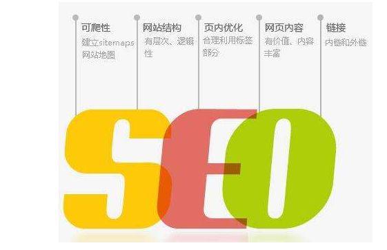 """百度SEO:为什么要关注""""亿博娱乐平台登录地址抓取频率""""?"""